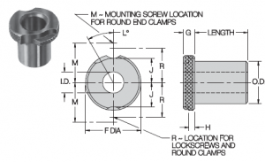 Head Dimensions For Head Press Fit Drill Bushings Slip